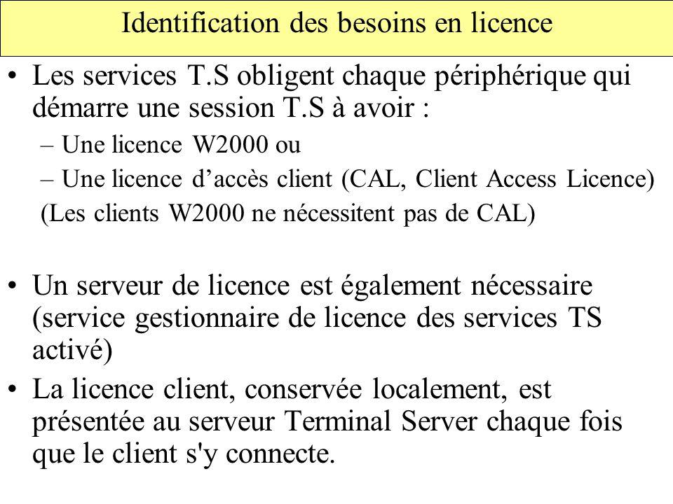 Les services T.S obligent chaque périphérique qui démarre une session T.S à avoir : –Une licence W2000 ou –Une licence d'accès client (CAL, Client Access Licence) (Les clients W2000 ne nécessitent pas de CAL) Un serveur de licence est également nécessaire (service gestionnaire de licence des services TS activé) La licence client, conservée localement, est présentée au serveur Terminal Server chaque fois que le client s y connecte.