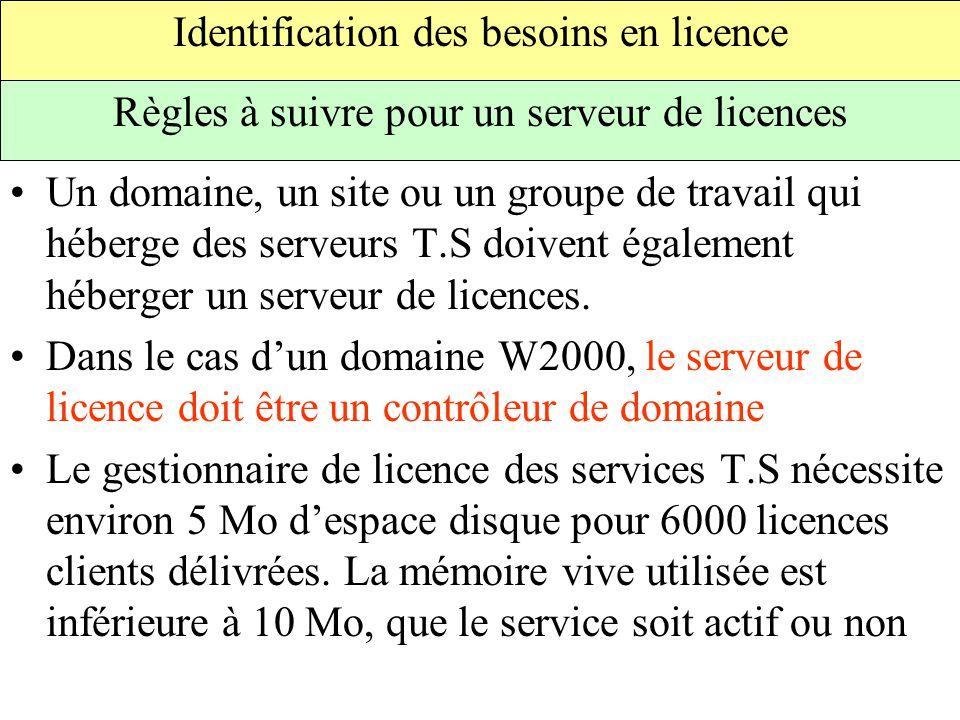 Un domaine, un site ou un groupe de travail qui héberge des serveurs T.S doivent également héberger un serveur de licences.