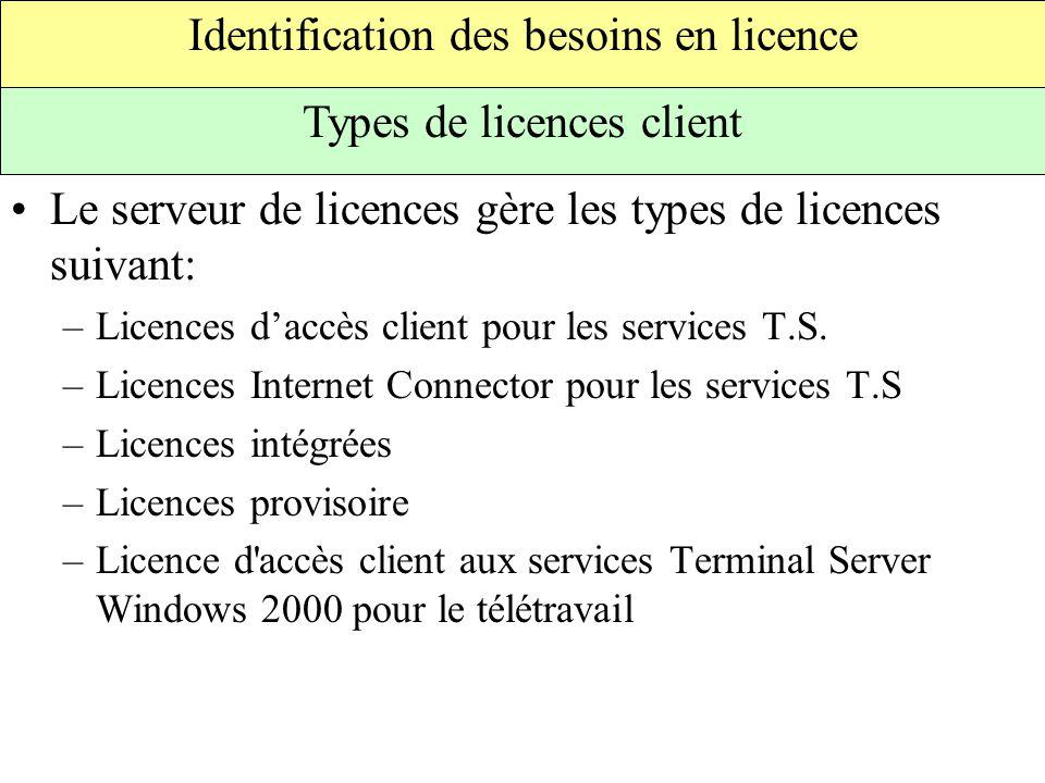 Le serveur de licences gère les types de licences suivant: –Licences d'accès client pour les services T.S.