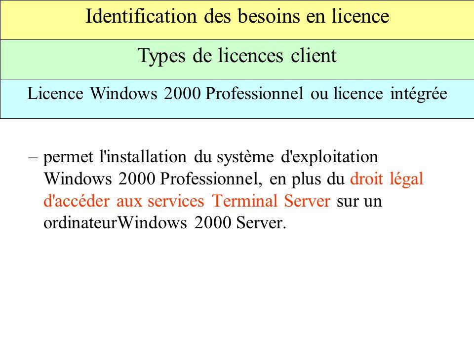 –permet l installation du système d exploitation Windows 2000 Professionnel, en plus du droit légal d accéder aux services Terminal Server sur un ordinateurWindows 2000 Server.