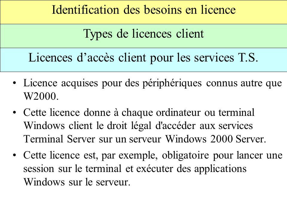 Licence acquises pour des périphériques connus autre que W2000.