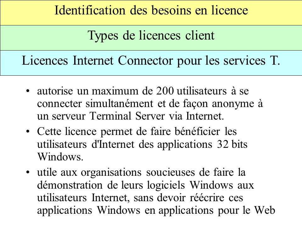 autorise un maximum de 200 utilisateurs à se connecter simultanément et de façon anonyme à un serveur Terminal Server via Internet.