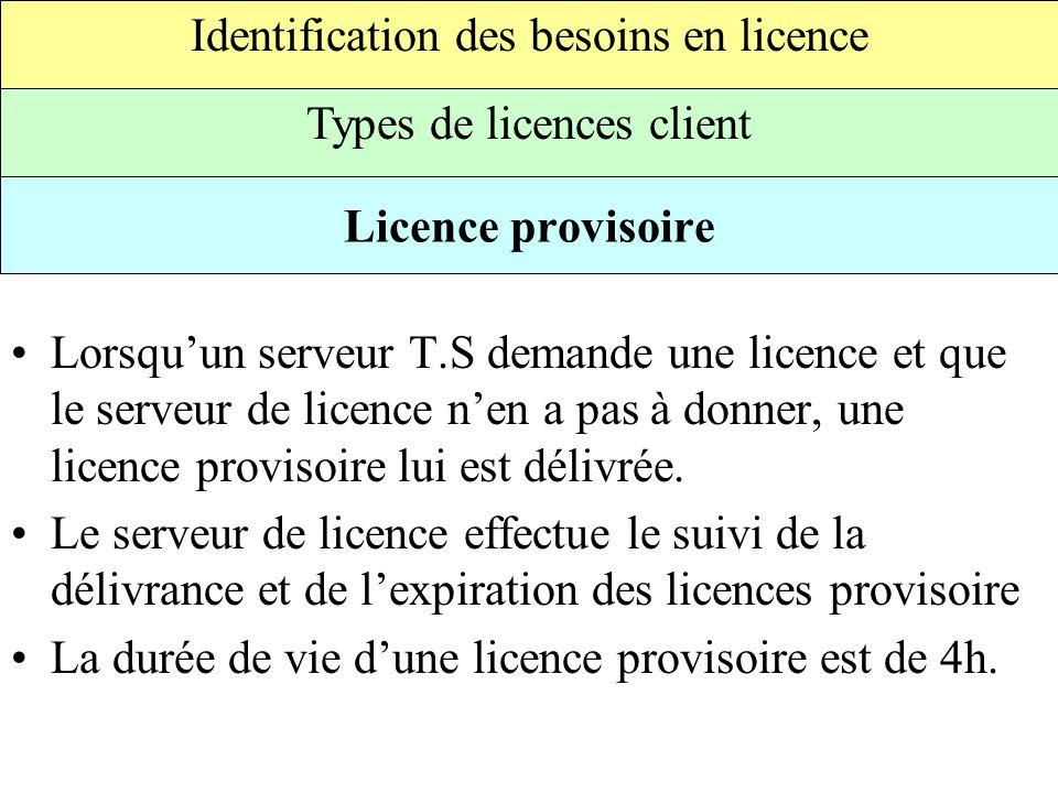 Lorsqu'un serveur T.S demande une licence et que le serveur de licence n'en a pas à donner, une licence provisoire lui est délivrée.