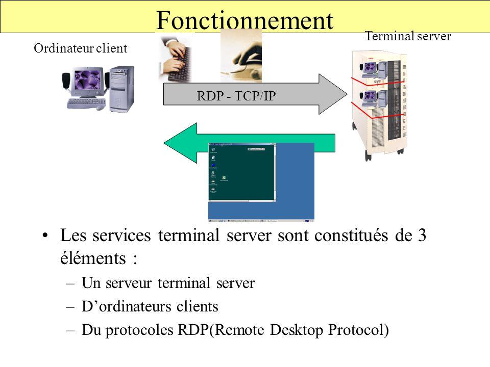 Applications Windows Identification des applications clientes Applications MS-DOS Autres applications Applications mono-utilisateur Applications personnalisées Applications nécessitant un matériel spécial