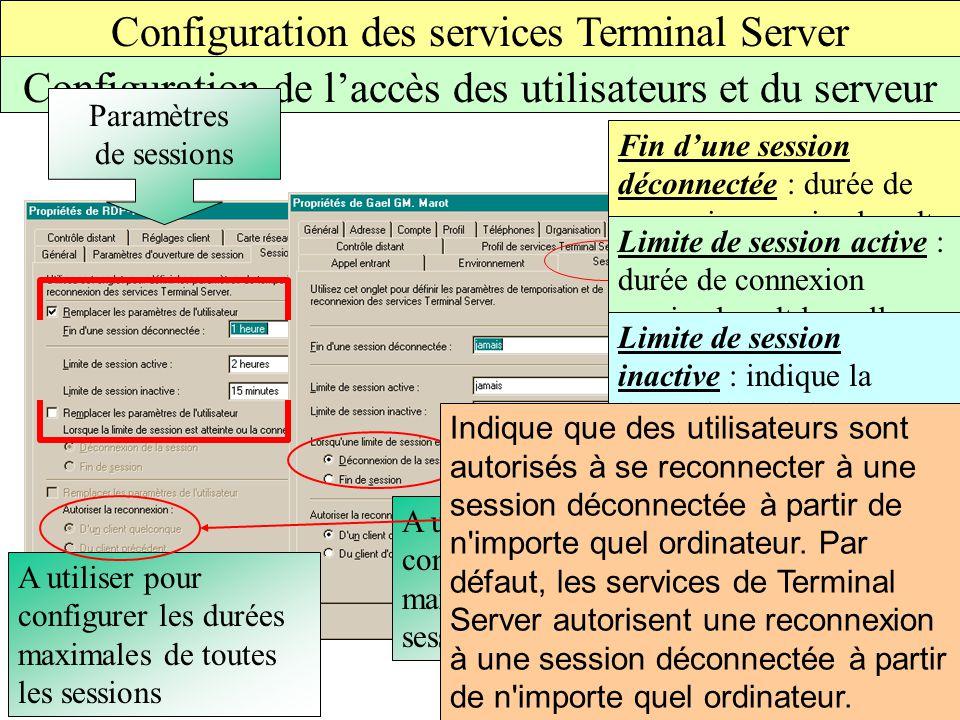 Configuration des services Terminal Server Configuration de l'accès des utilisateurs et du serveur Paramètres de sessions A utiliser pour configurer les durées maximales de toutes les sessions A utiliser pour configurer les durées maximales des sessions par utilisateur Fin d'une session déconnectée : durée de connexion maximale pdt laquelle une session déconnectée est conservée Lorsque cette durée est dépassée, la session est fermée Limite de session active : durée de connexion maximale pdt laquelle une session active est conservée.