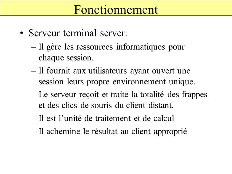 Serveur terminal server: –Il gère les ressources informatiques pour chaque session.