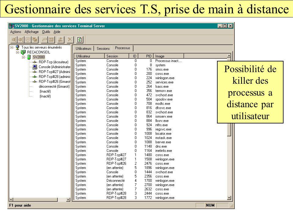 Gestionnaire des services T.S, prise de main à distance Possibilité de killer des processus a distance par utilisateur
