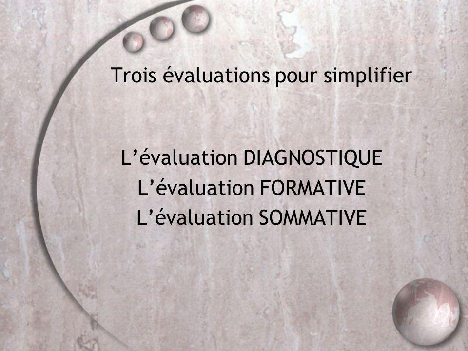 Trois évaluations pour simplifier L'évaluation DIAGNOSTIQUE L'évaluation FORMATIVE L'évaluation SOMMATIVE