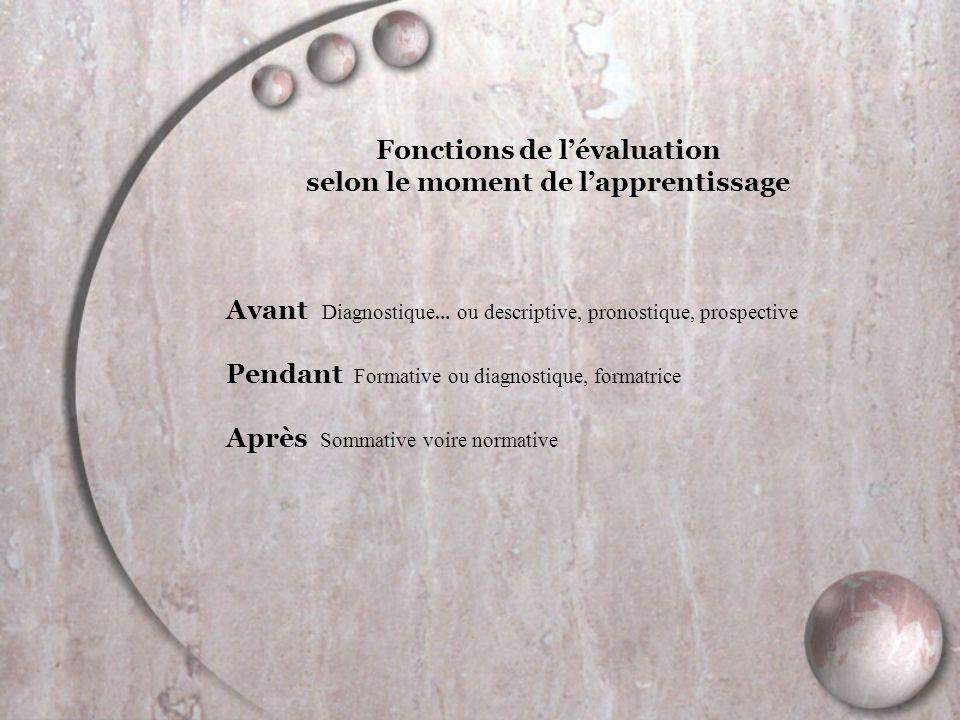 Fonctions de l'évaluation selon le moment de l'apprentissage Avant Diagnostique … ou descriptive, pronostique, prospective Pendant Formative ou diagno