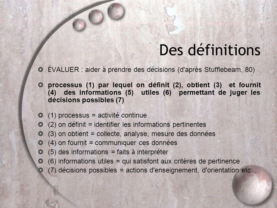 Des définitions  É VALUER : aider à prendre des d é cisions (d'apr è s Stufflebeam, 80)  processus (1) par lequel on d é finit (2), obtient (3) et f