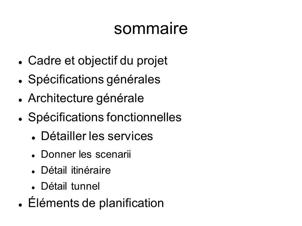 sommaire Cadre et objectif du projet Spécifications générales Architecture générale Spécifications fonctionnelles Détailler les services Donner les sc