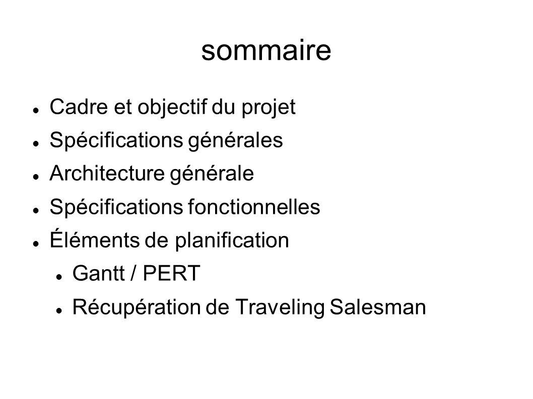 sommaire Cadre et objectif du projet Spécifications générales Architecture générale Spécifications fonctionnelles Éléments de planification Gantt / PE