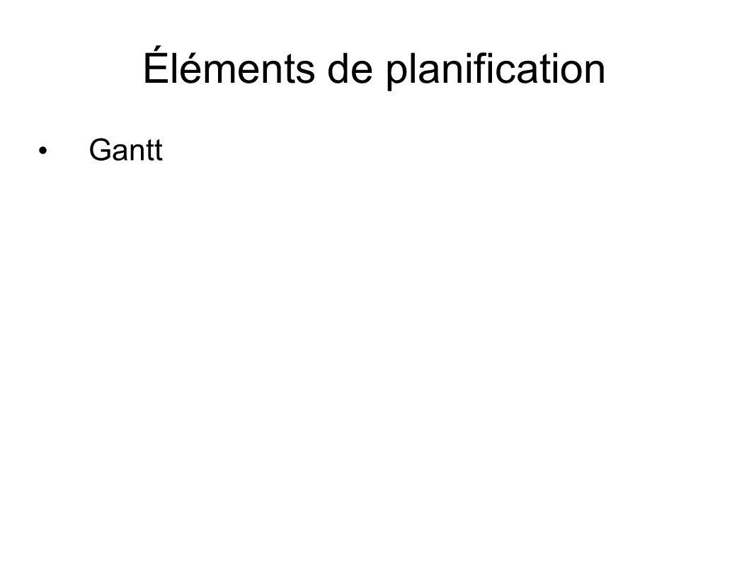 Éléments de planification Gantt