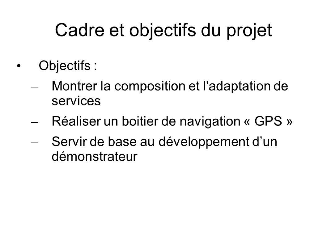 Cadre et objectifs du projet Objectifs : – Montrer la composition et l'adaptation de services – Réaliser un boitier de navigation « GPS » – Servir de