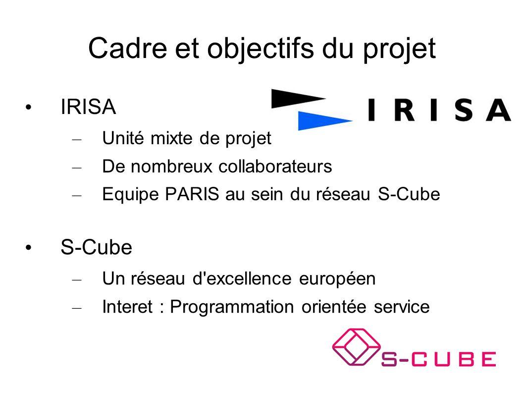 Cadre et objectifs du projet IRISA – Unité mixte de projet – De nombreux collaborateurs – Equipe PARIS au sein du réseau S-Cube S-Cube – Un réseau d'e