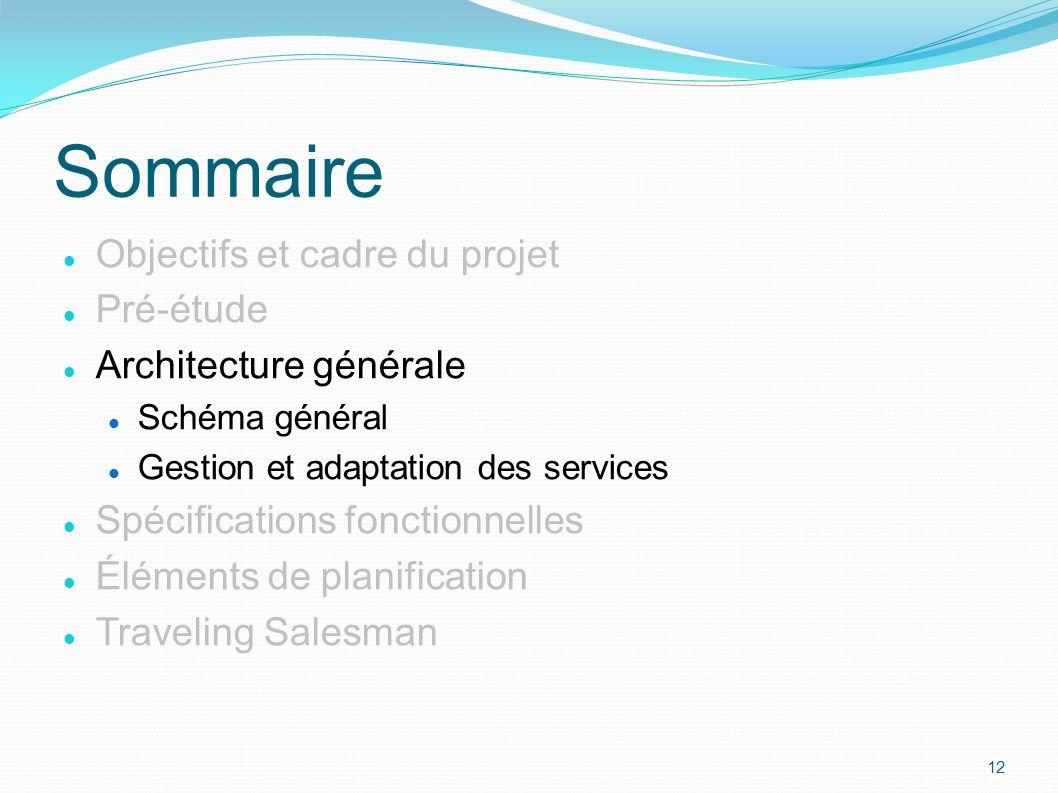 Objectifs et cadre du projet Pré-étude Architecture générale Schéma général Gestion et adaptation des services Spécifications fonctionnelles Éléments