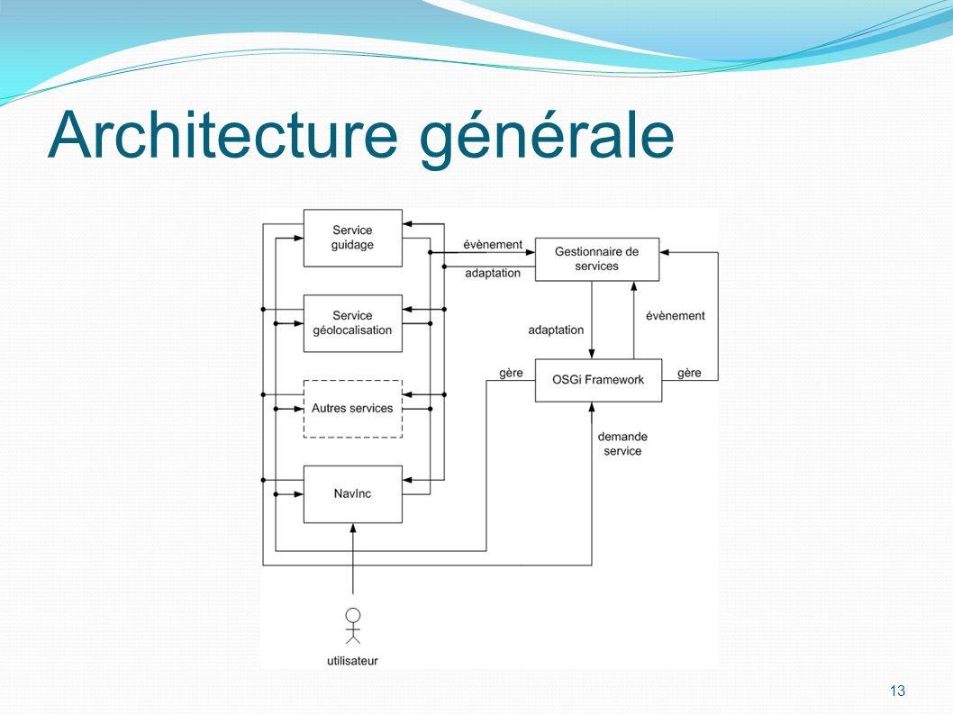 Architecture générale 13