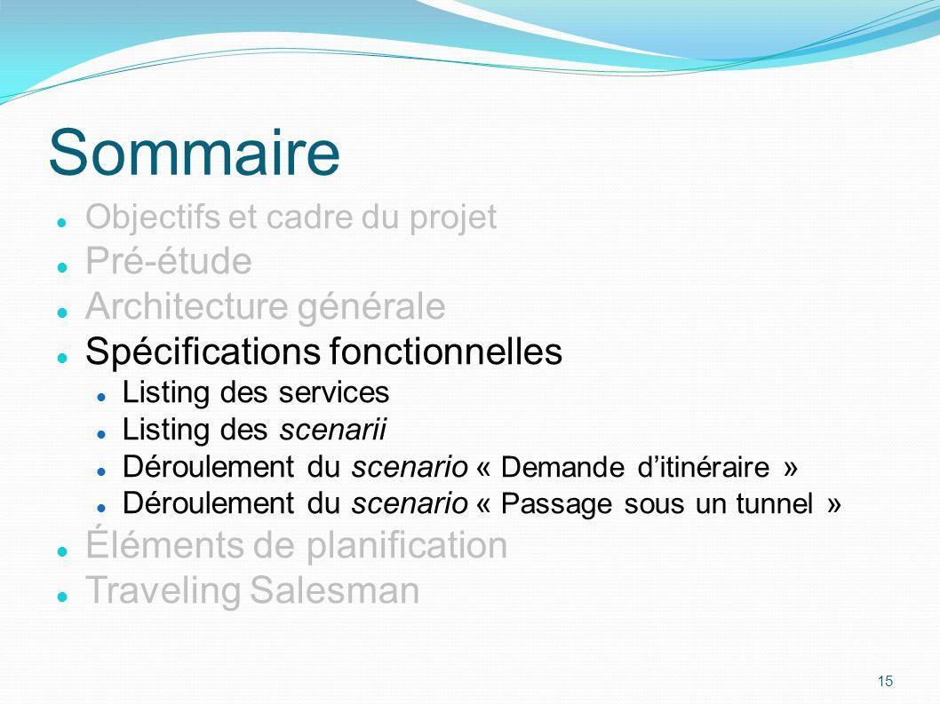 Objectifs et cadre du projet Pré-étude Architecture générale Spécifications fonctionnelles Listing des services Listing des scenarii Déroulement du sc