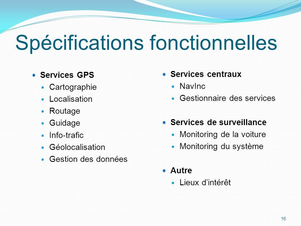 Spécifications fonctionnelles Services GPS Cartographie Localisation Routage Guidage Info-trafic Géolocalisation Gestion des données Services centraux