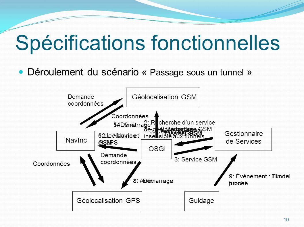 Déroulement du scénario « Passage sous un tunnel » 19 5: Démarrage 4: Démarrage GSM 7: Arrêt GPS 2: Recherche d'un service de géolocalisation insensib
