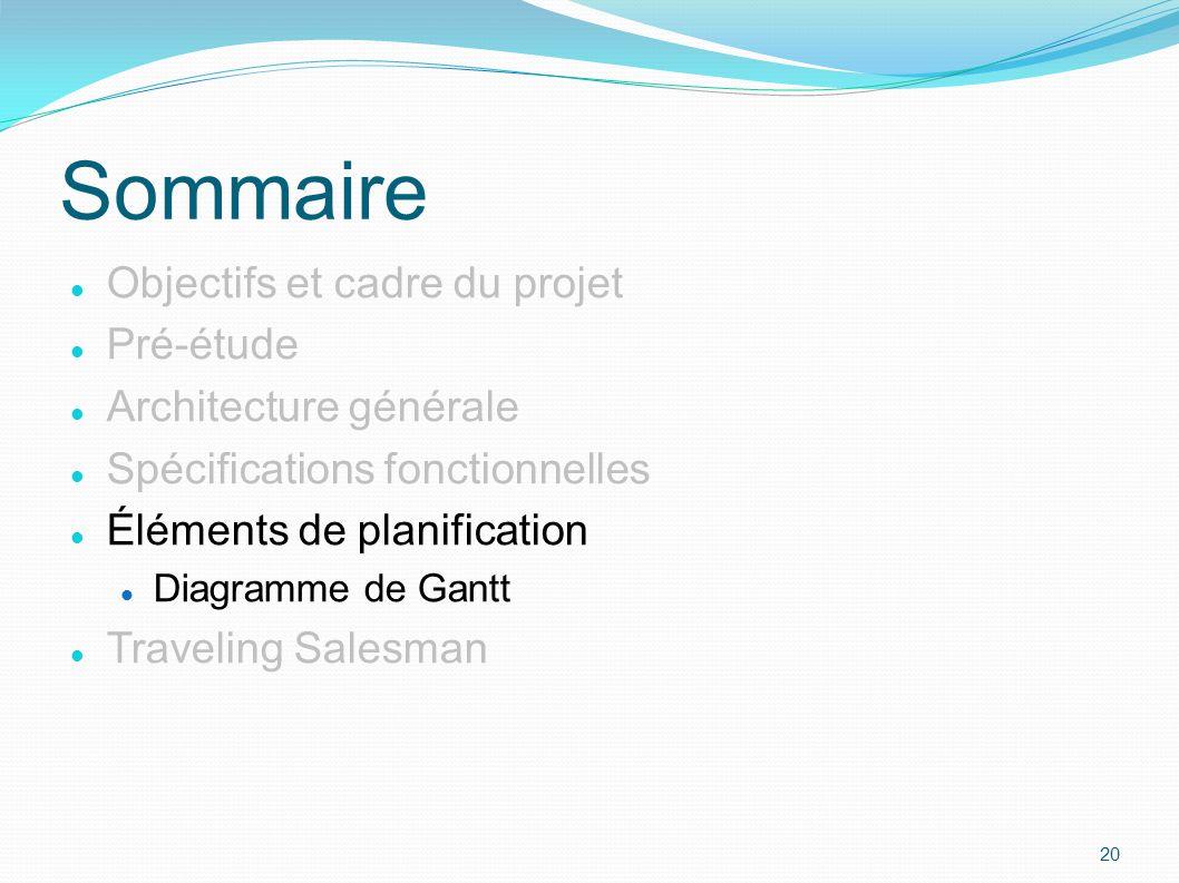 Objectifs et cadre du projet Pré-étude Architecture générale Spécifications fonctionnelles Éléments de planification Diagramme de Gantt Traveling Sale