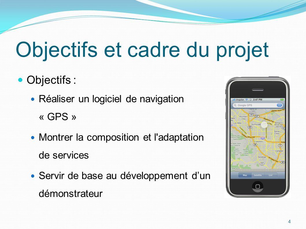 Objectifs : Réaliser un logiciel de navigation « GPS » Montrer la composition et l'adaptation de services Servir de base au développement d'un démonst
