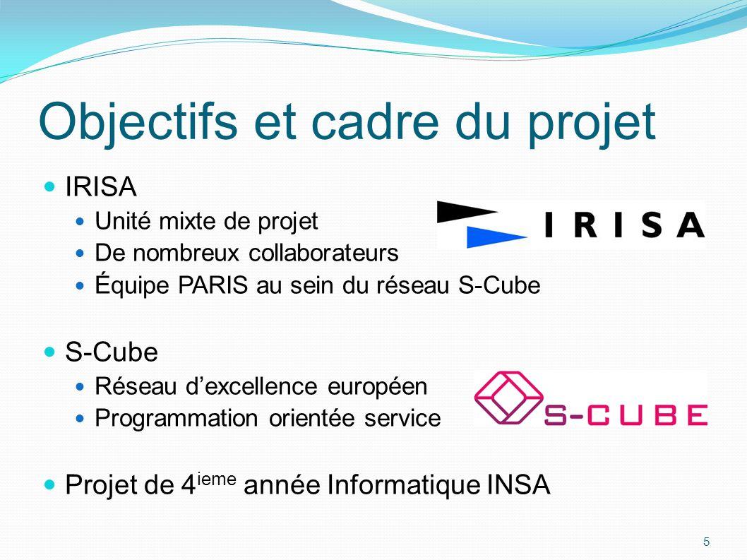 IRISA Unité mixte de projet De nombreux collaborateurs Équipe PARIS au sein du réseau S-Cube S-Cube Réseau d'excellence européen Programmation orienté