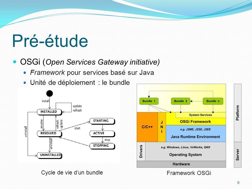 OSGi ( Open Services Gateway initiative) Framework pour services basé sur Java Unité de déploiement : le bundle 9 Cycle de vie d'un bundle Framework O
