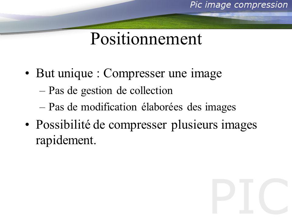 Positionnement But unique : Compresser une image –Pas de gestion de collection –Pas de modification élaborées des images Possibilité de compresser plusieurs images rapidement.