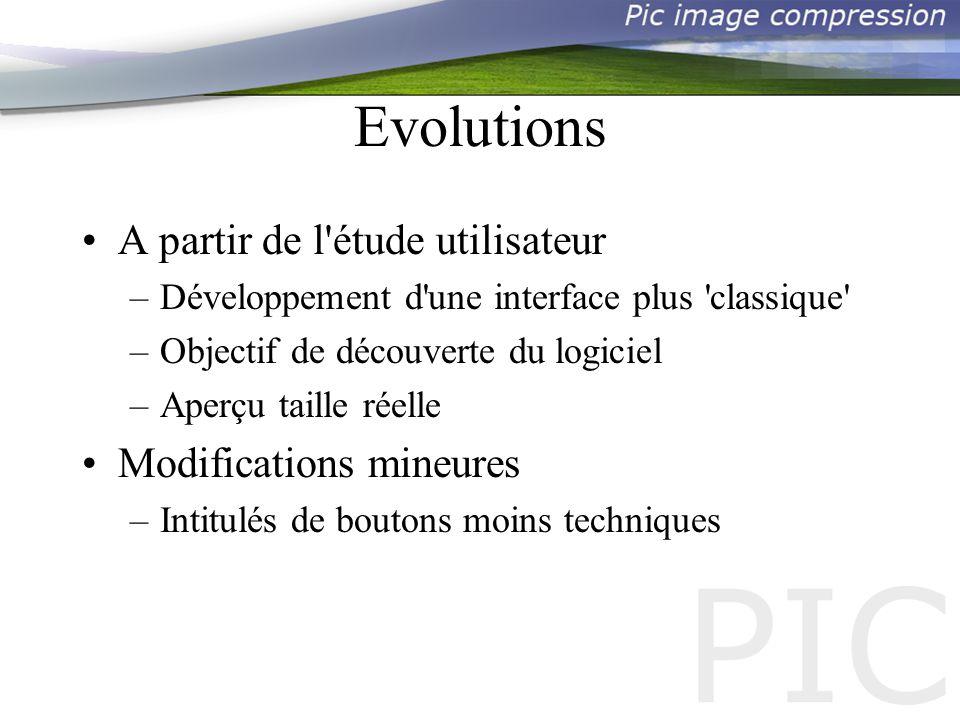 Evolutions A partir de l étude utilisateur –Développement d une interface plus classique –Objectif de découverte du logiciel –Aperçu taille réelle Modifications mineures –Intitulés de boutons moins techniques