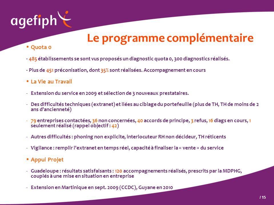 / 15 Le programme complémentaire  Quota 0 - 485 établissements se sont vus proposés un diagnostic quota 0, 300 diagnostics réalisés. - Plus de 451 pr