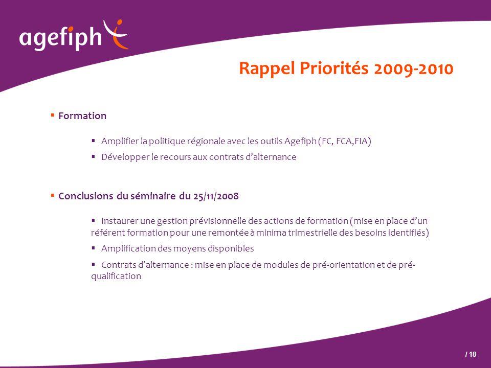 / 18 Rappel Priorités 2009-2010  Formation  Amplifier la politique régionale avec les outils Agefiph (FC, FCA,FIA)  Développer le recours aux contr