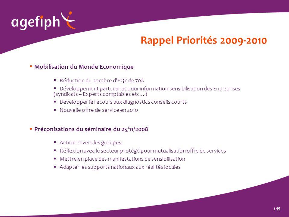 / 19 Rappel Priorités 2009-2010  Mobilisation du Monde Economique  Réduction du nombre d'EQZ de 70%  Développement partenariat pour information-sen