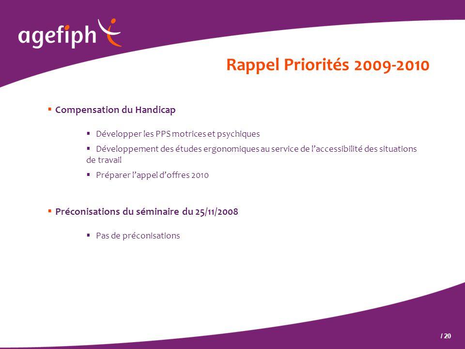 / 20 Rappel Priorités 2009-2010  Compensation du Handicap  Développer les PPS motrices et psychiques  Développement des études ergonomiques au service de l'accessibilité des situations de travail  Préparer l'appel d'offres 2010  Préconisations du séminaire du 25/11/2008  Pas de préconisations