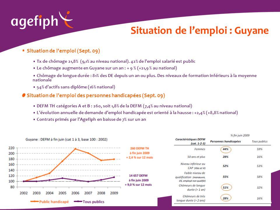 / 5 Situation de l'emploi : Guyane  Situation de l'emploi (Sept. 09) Tx de chômage 21,8% (9,1% au niveau national). 42% de l'emploi salarié est publi