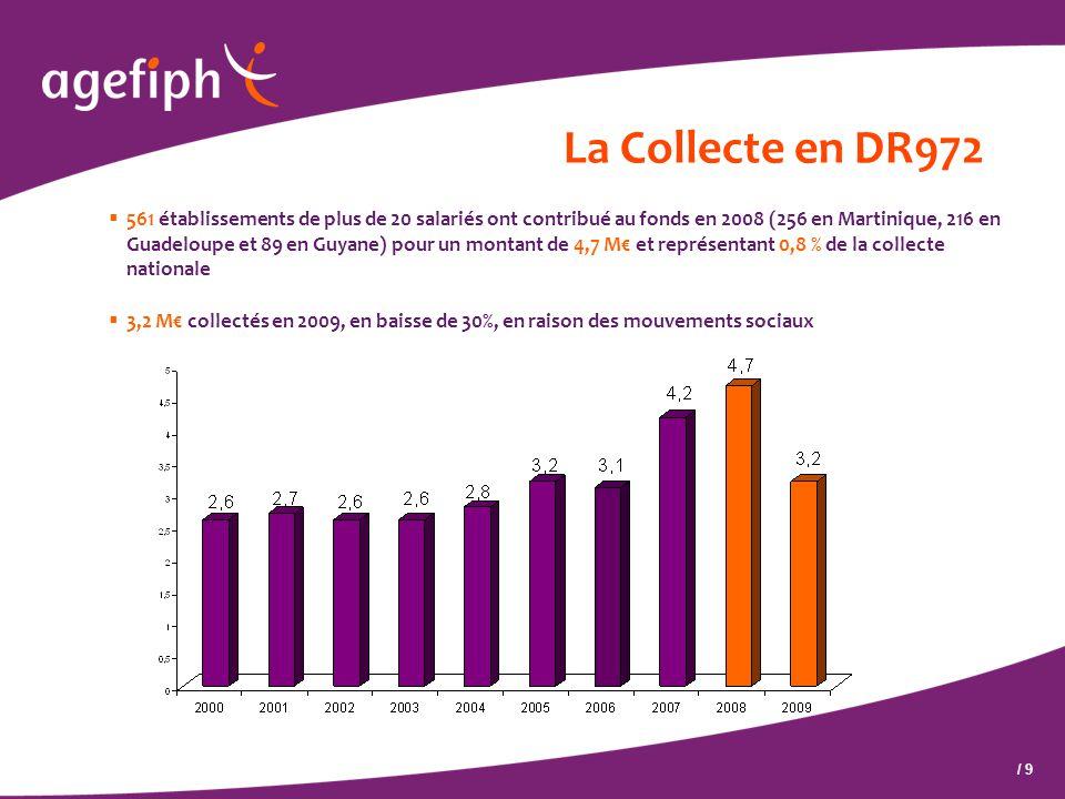 / 9 La Collecte en DR972  561 établissements de plus de 20 salariés ont contribué au fonds en 2008 (256 en Martinique, 216 en Guadeloupe et 89 en Guy