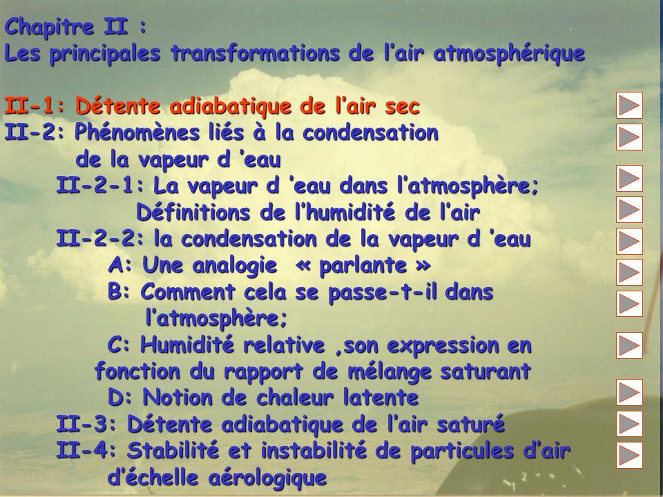 1 Chapitre II : Les principales transformations de l'air atmosphérique II-1: Détente adiabatique de l'air sec II-2: Phénomènes liés à la condensation de la vapeur d 'eau de la vapeur d 'eau II-2-1: La vapeur d 'eau dans l'atmosphère; Définitions de l'humidité de l'air Définitions de l'humidité de l'air II-2-2: la condensation de la vapeur d 'eau A: Une analogie « parlante » B: Comment cela se passe-t-il dans l'atmosphère; l'atmosphère; C: Humidité relative,son expression en fonction du rapport de mélange saturant D: Notion de chaleur latente II-3: Détente adiabatique de l'air saturé II-4: Stabilité et instabilité de particules d'air d'échelle aérologique