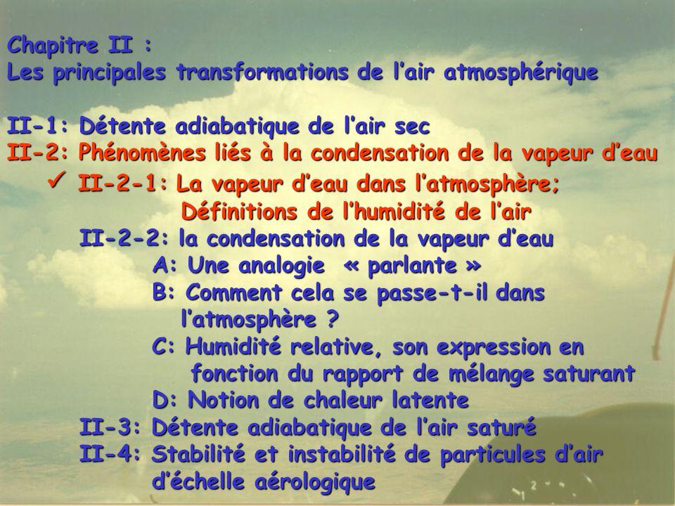 11 Chapitre II : Les principales transformations de l'air atmosphérique II-1: Détente adiabatique de l'air sec II-2: Phénomènes liés à la condensation de la vapeur d'eau II-2-1: La vapeur d'eau dans l'atmosphère; II-2-1: La vapeur d'eau dans l'atmosphère; Définitions de l'humidité de l'air Définitions de l'humidité de l'air II-2-2: la condensation de la vapeur d'eau A: Une analogie « parlante » B: Comment cela se passe-t-il dans l'atmosphère .