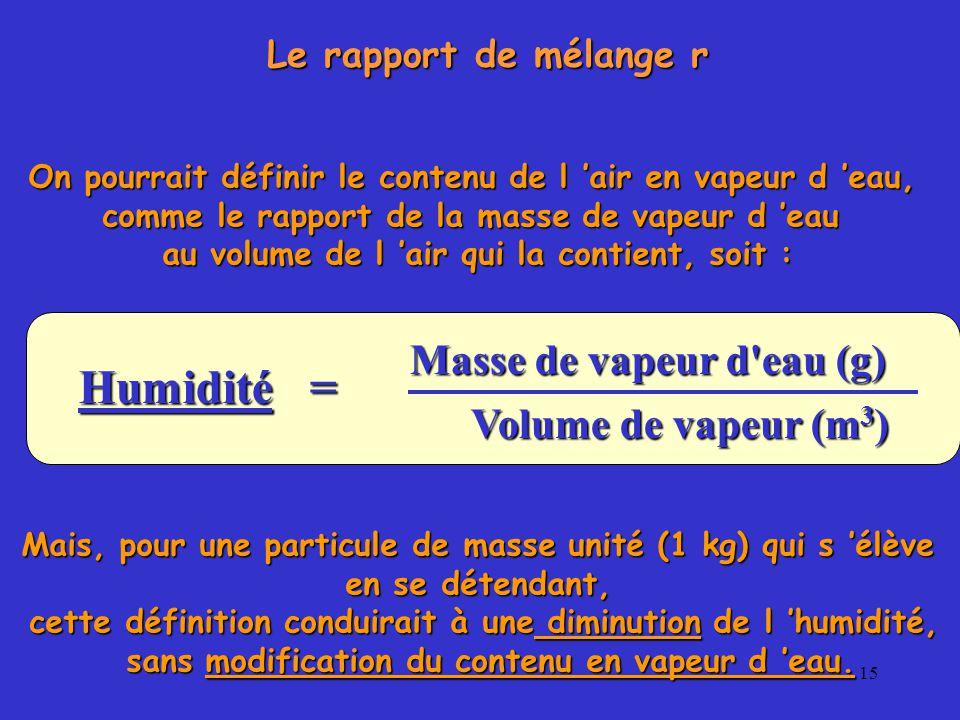15 Le rapport de mélange r Humidité = Masse de vapeur d eau (g) Volume de vapeur (m 3 ) On pourrait définir le contenu de l 'air en vapeur d 'eau, comme le rapport de la masse de vapeur d 'eau au volume de l 'air qui la contient, soit : Mais, pour une particule de masse unité (1 kg) qui s 'élève en se détendant, cette définition conduirait à une diminution de l 'humidité, sans modification du contenu en vapeur d 'eau.
