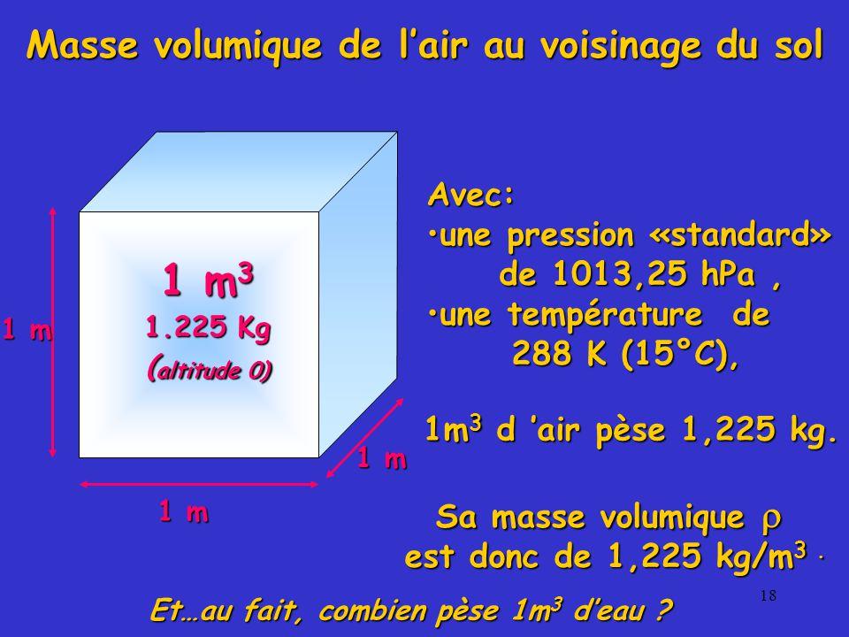 18 1 m 1 m 3 1.225 Kg ( altitude 0) Avec: une pression «standard»une pression «standard» de 1013,25 hPa, une température de 288 K (15°C),une température de 288 K (15°C), 1m 3 d 'air pèse 1,225 kg.