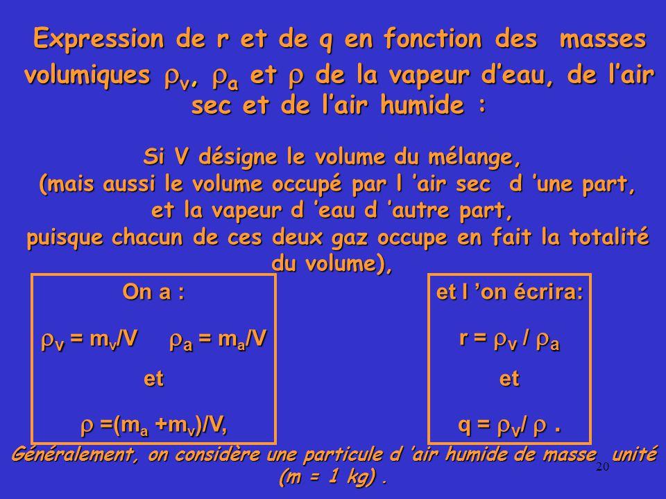 20 Expression de r et de q en fonction des masses volumiques  v,  a et  de la vapeur d'eau, de l'air sec et de l'air humide : Si V désigne le volume du mélange, (mais aussi le volume occupé par l 'air sec d 'une part, (mais aussi le volume occupé par l 'air sec d 'une part, et la vapeur d 'eau d 'autre part, puisque chacun de ces deux gaz occupe en fait la totalité du volume), puisque chacun de ces deux gaz occupe en fait la totalité du volume), On a :  v = m v /V  a = m a /V et  =(m a +m v )/V, et l 'on écrira: r =  v /  a et q =  v / .