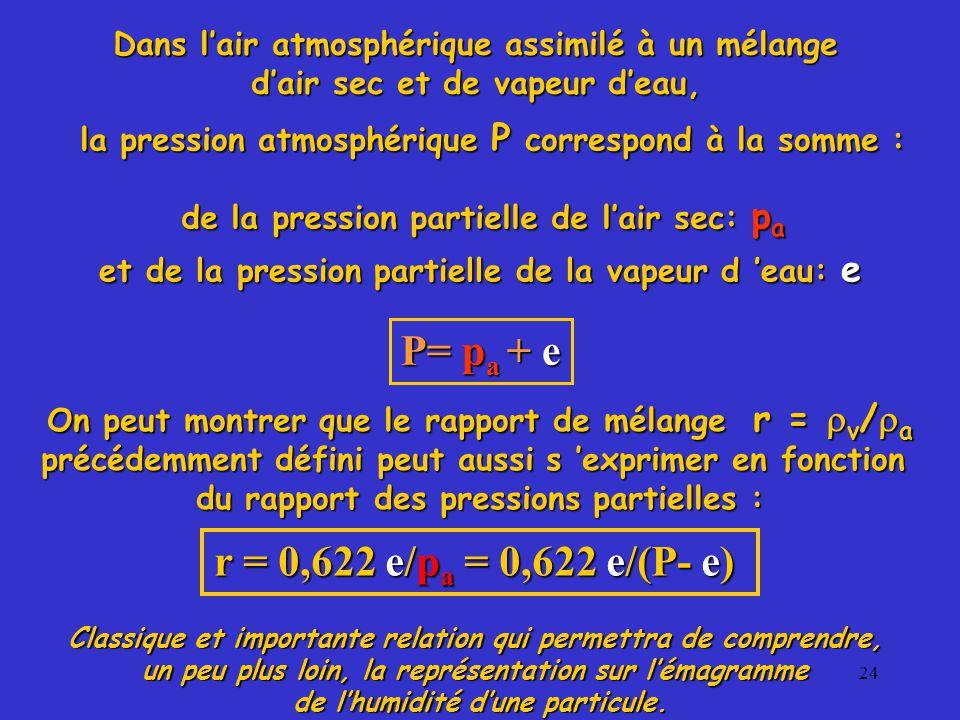 24 Dans l'air atmosphérique assimilé à un mélange d'air sec et de vapeur d'eau, la pression atmosphérique P correspond à la somme : de la pression partielle de l'air sec: p a et de la pression partielle de la vapeur d 'eau: e P= p a + e On peut montrer que le rapport de mélange r =  v /  a précédemment défini peut aussi s 'exprimer en fonction du rapport des pressions partielles : r = 0,622 e/pa = 0,622 e/(P- e) Classique et importante relation qui permettra de comprendre, un peu plus loin, la représentation sur l'émagramme de l'humidité d'une particule.