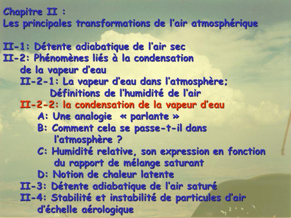 25 Chapitre II : Les principales transformations de l'air atmosphérique II-1: Détente adiabatique de l'air sec II-2: Phénomènes liés à la condensation de la vapeur d'eau II-2-1: La vapeur d'eau dans l'atmosphère; Définitions de l'humidité de l'air Définitions de l'humidité de l'air II-2-2: la condensation de la vapeur d'eau A: Une analogie « parlante » B: Comment cela se passe-t-il dans l'atmosphère .