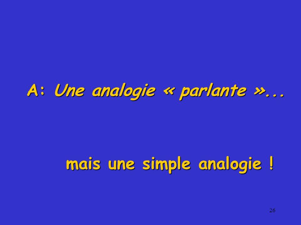 26 A: Une analogie « parlante »... A: Une analogie « parlante »... mais une simple analogie !