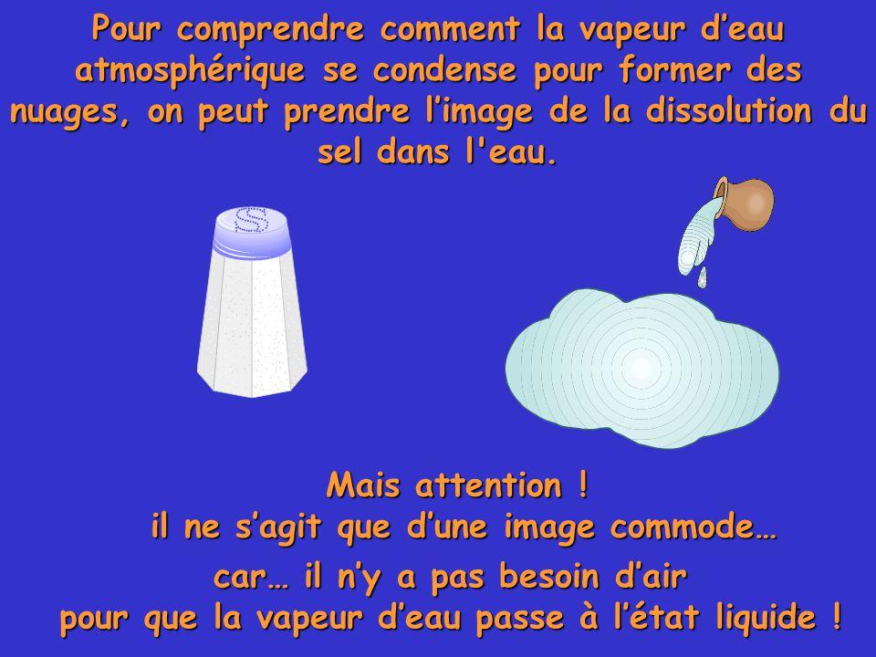 27 Pour comprendre comment la vapeur d'eau atmosphérique se condense pour former des nuages, on peut prendre l'image de la dissolution du sel dans l eau.
