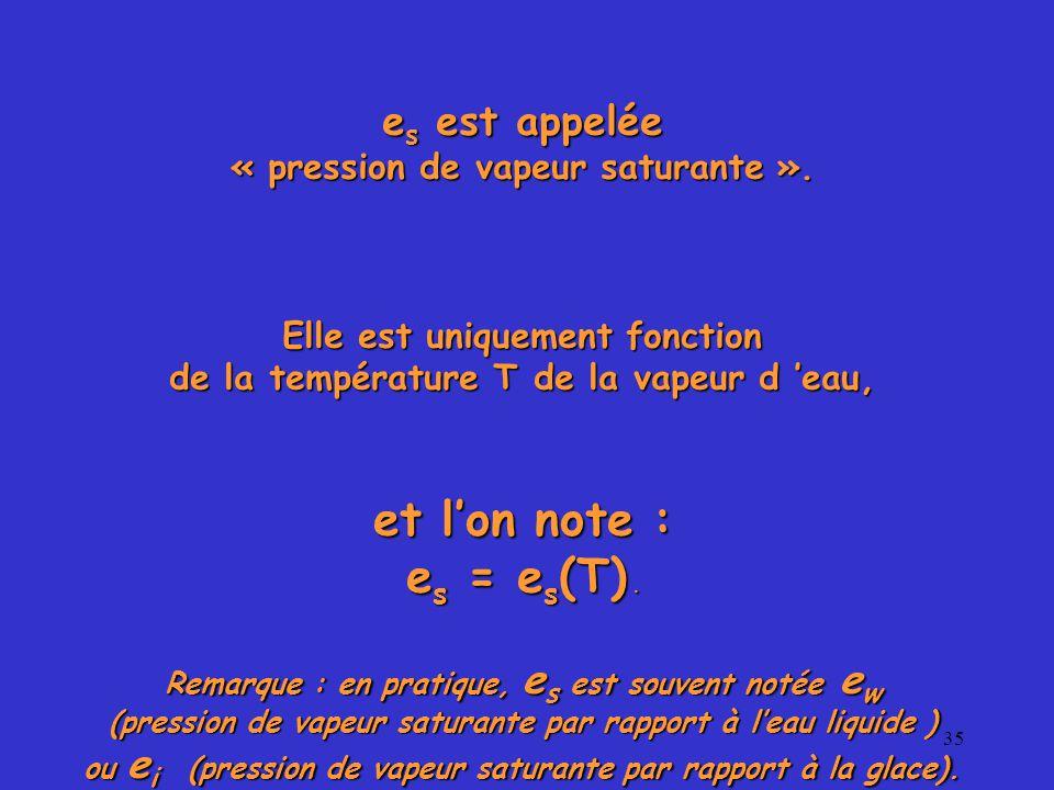 35 e s est appelée « pression de vapeur saturante ».