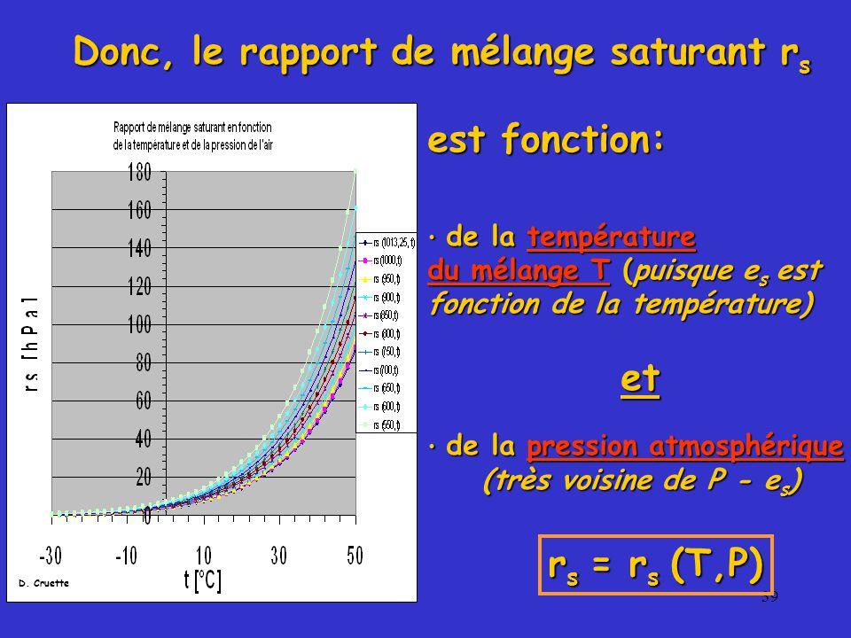 39 est fonction: d de la température du mélange T (puisque es est fonction de la température) et e la pression atmosphérique (très voisine de P - es) r s = r s (T,P) Donc, le rapport de mélange saturant r s D.