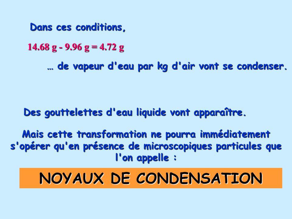 Dans ces conditions, 14.68 g - 9.96 g = 4.72 g … de vapeur d eau par kg d air vont se condenser.