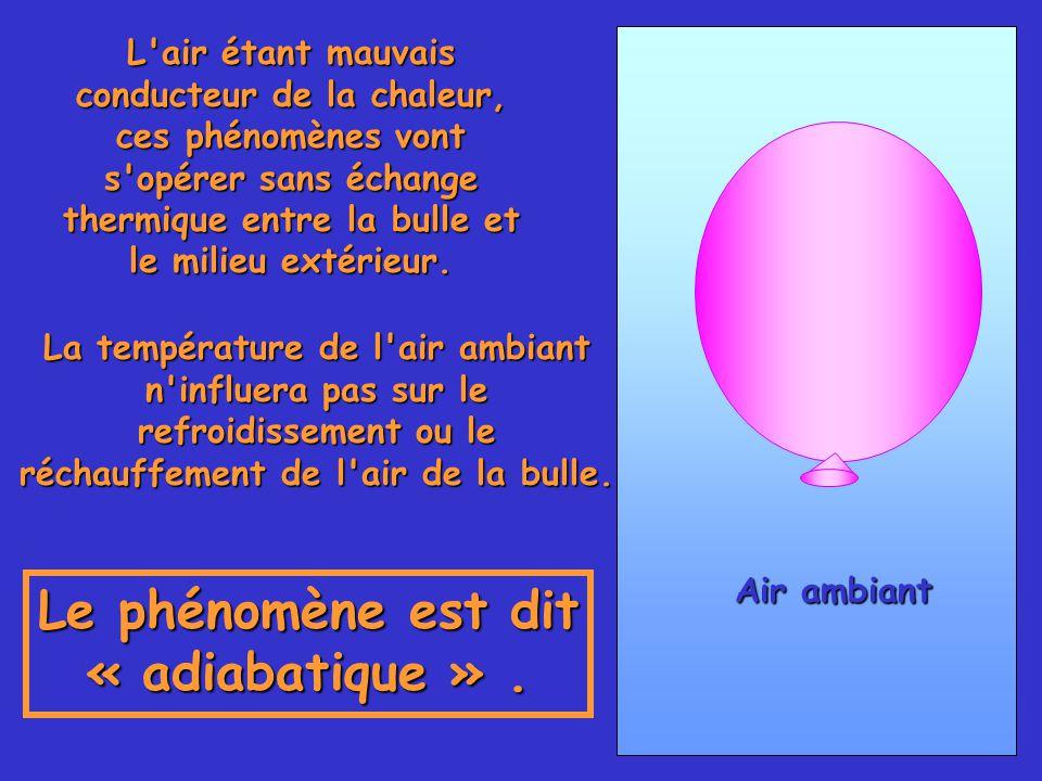 6 Air ambiant L air étant mauvais conducteur de la chaleur, ces phénomènes vont s opérer sans échange thermique entre la bulle et le milieu extérieur.