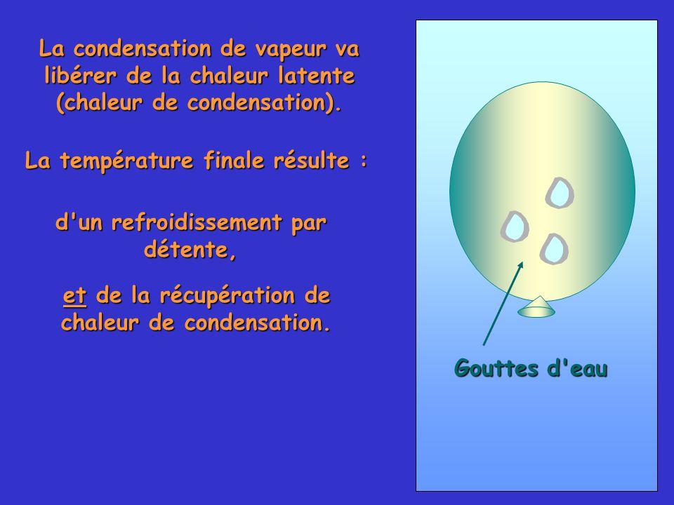 60 La condensation de vapeur va libérer de la chaleur latente (chaleur de condensation).